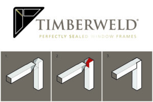 Timberweld Lockup Diagram
